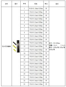 内镶贴片式滴灌带规格表