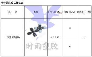 十字雾化微喷头规格表