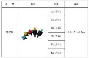 稳流器产品规格表